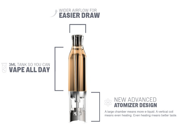 NJOY Pre Filled Tank Review