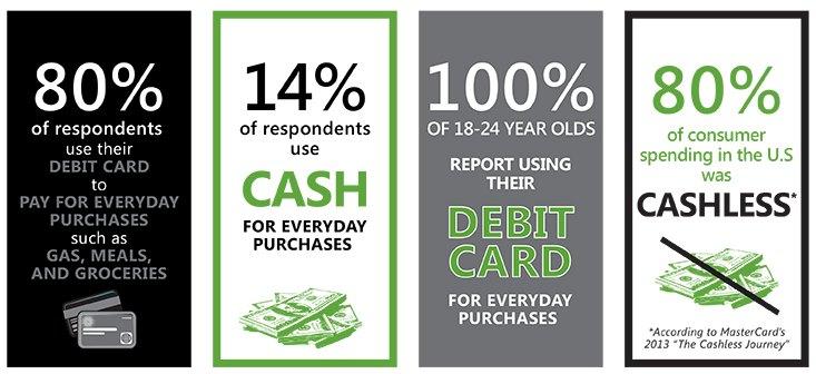 Accept Credit Cards Vape Shop