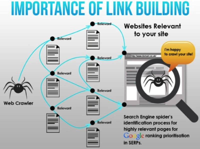 Vaping Website Backlinks
