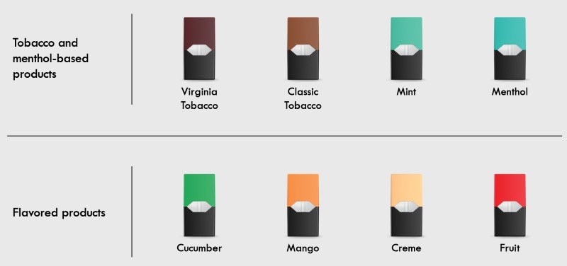 JUUL Pulls Flavored Pods